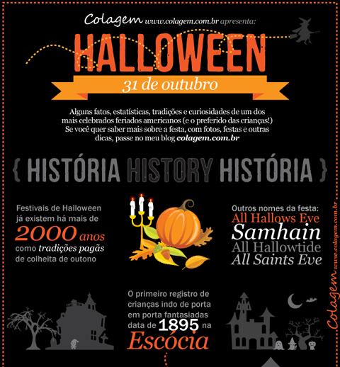 Meu infográfico sobre o Halloween, clique pra ver o post com o infográfico inteiro